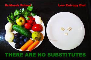 low-entropy-diet