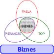 pasja-top-pieniadze-biznes-110x110-kategoria-biznes